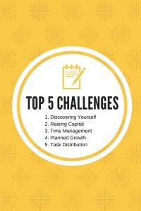 Top 5 Challenges for Entrepreneurs-min