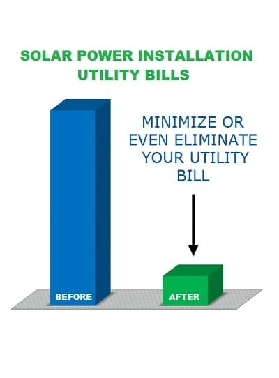 Solar Power Installation in California becomes Mandatory (1)-min